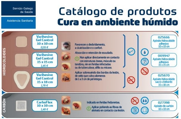 Catálogo De Produtos Cura En Ambiente Húmido Gneaupp
